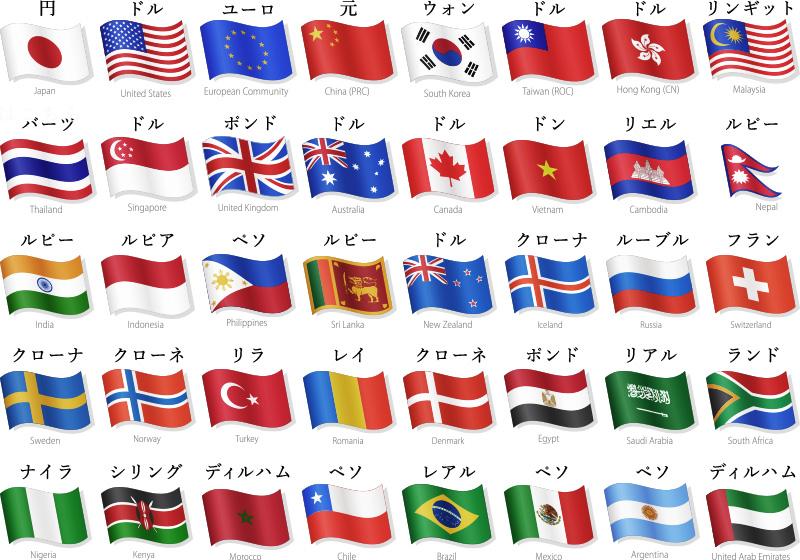 東京 外貨 両替